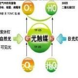 供应装修污染降解催化剂—JR05光触媒