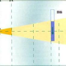 原装进口LMS111-10100 施克激光雷达系列价格国内第一.两周到货可送货上门安装调试批发