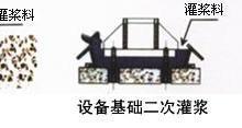供应内江市高强早强高自流型灌浆料生产厂家批发批发