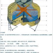 中山工业冷却水塔图片