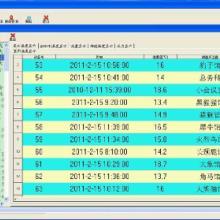 供应青海无线传感器网络集中供热监测系统,物联网集中供热监测系统批发