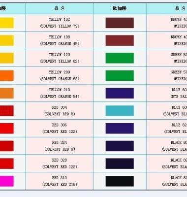 皮革专用染料图片/皮革专用染料样板图 (1)