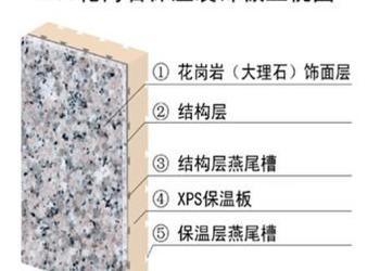 大理石保温装饰板外墙保温装饰系统图片