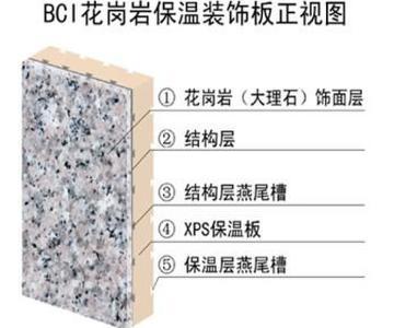 供应大理石保温装饰板外墙保温装饰系统图片