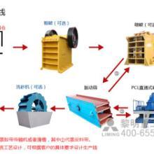 机制砂生产线,制砂生产线,砂石料场成套设备,混凝土搅拌站石料设备图片