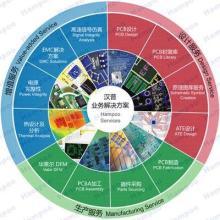 供应PCB设计及电子制造服务专家