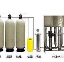 电子工业用超纯水概述