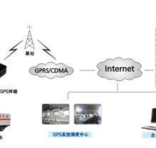 供应陕西货车GPS车辆监控