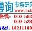 2012-2016年中国童公主裙产业全面调研及投资竞争力分析报告