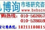 2012-2016年中国童马甲背心市场图片