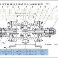供应AY单级双吸双端支撑泵,AY单级双吸双端支撑泵简介