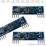 供应单向FSK【CC113L】无线模块