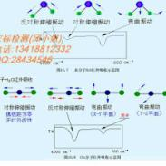 广东托玛琳竹帘检测/负离子浓度图片