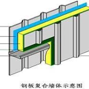 钢结构保温棉高防水透气膜图片