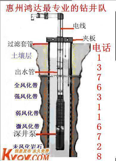 供应惠州鸿达钻井水口钻井一米多少钱