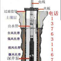 供应钻井打井施工,钻井打井技术,钻井打井工程,钻井打井专业,机械钻井
