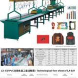 供应PVC制品成型烤箱