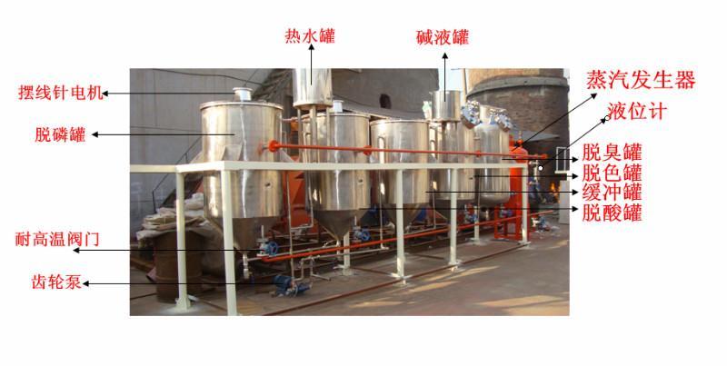 供应动物油脂精炼设备