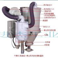 塑料干燥机热风回收器节能环保图片