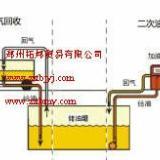 供应哪家公司油气回收改造专业/油气改造