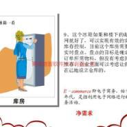 青岛定制系统开发ERP实施服务图片