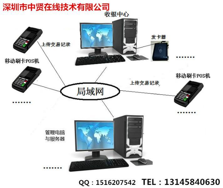 连锁会员管理系统图片/连锁会员管理系统样板图 (3)