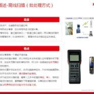 青岛用友PLM及ERP实施规划图片