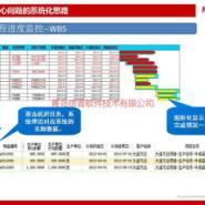 青岛PLM及MES生产管理系统咨询服务图片
