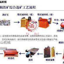 河南豫晖厂家赤铁矿选矿设备整套价格便宜