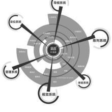 供应简米武汉店面形象设计si设计,简米为品牌腾飞助力图片