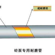 供应耐磨管